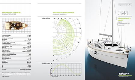 Elan 394 Impression technische Daten
